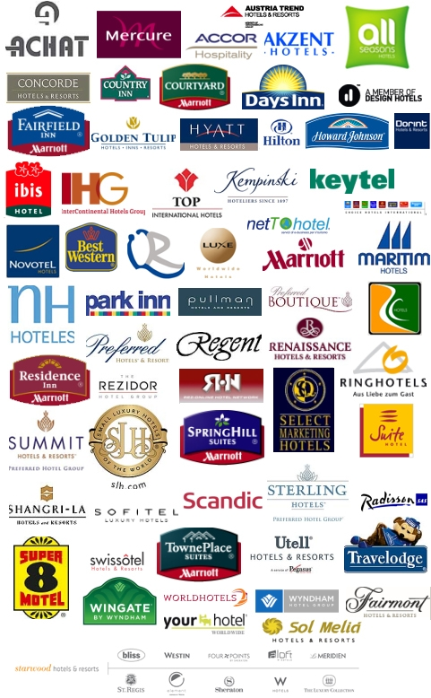 Food Chain Hotel Where Did Our Industry Go Wrong Axis Hospitality International